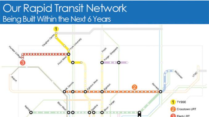Rapid Transit Network.