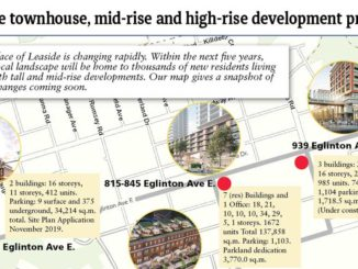 Leaside townhouse, mid-rise and high-rise development projects